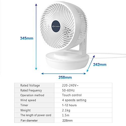 MYCARBON Ventilator lüfter 68m/S Bild 5*