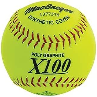 52 300 slow pitch softballs