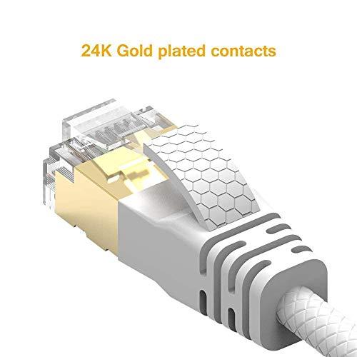 Reulin 15M Cat 7A Ultra Dünn - Gigabit Ethernet Kabel Netzwerkkabel Geschwindigkeit bis zu 40Gbs-1000 MHz Kompatibel mit Cat5 Cat5e Cat6 Cat6a Cat7 Cat7A+ Für Switch Modem Router Schnelle Netzwerke