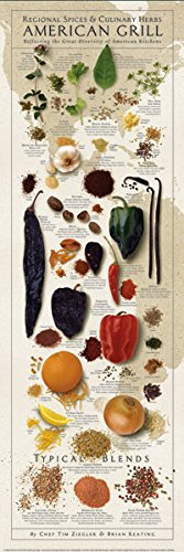 Picture Peddler Regional Spices and Culinary Herbs American Grill Ziegler & Keating Kitchen Cook Print Poster 12x36