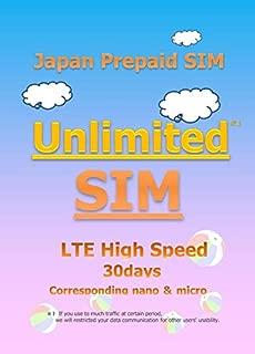 日本で使う4G LTE接続 30日 無制限 docomo回線 プリペイドSIM