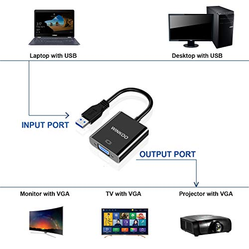 USB 3.0 to VGA Adapter, 1080P Multi-Display Video Converter for Laptop PC Desktop to Monitor / Projector / TV (Not Support Chromebook)