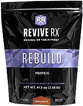 revive rx pharmacy