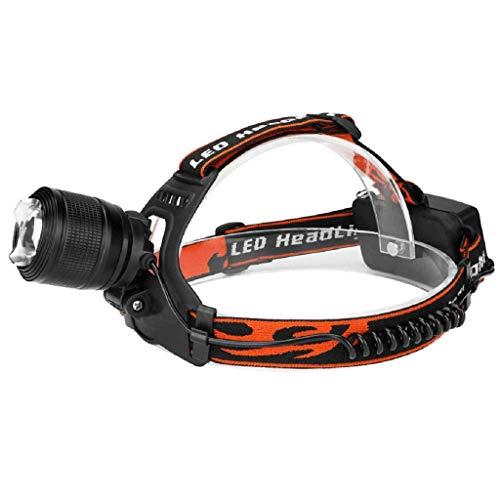 XJJZS -Headlamp Faro, Super Brillante Linterna del Faro de la Linterna, 3 Modos con Zoom Faros