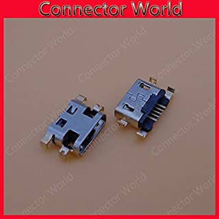 Charger For Gionee M5 Mini