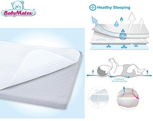 BabyMatex ** OXI PAD Air Flow 60x120cm ** Atmungsaktive 3D Matratzenauflage/Matratzenschutz/Topper - Antiallergisch