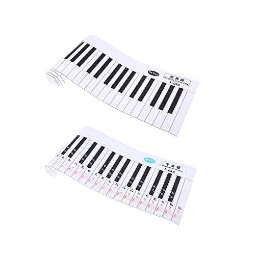 SM SunniMix 2 Piezas de 88 Teclas para Piano, Teclado,...