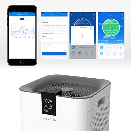 Inofia Air Purifier with True HEPA Air Filter, Wi-Fi Intelligent Control, Air Cleaner for Large Room, for Spaces Up to 1300 Sq Ft, Perfect for Home/Office with 2 Filters (White.)