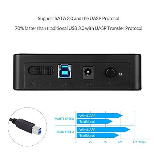 Salcar USB 3.0 Externe Festplattengehäuse für 3.5 Zoll SATA SSD und HDD Festplatten, mit 12V 2A Netzteilkompatibel