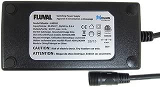 Fluval Fresh & Plant 2.0 36-46