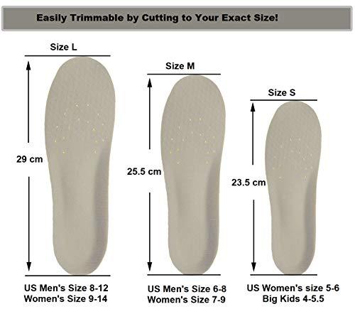 Happystep Plantar Fasciitis Orthotics Shoe Inserts