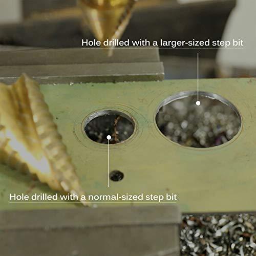 CO-Z Large HSS Spiral Groove Step Drill Bit, 12 Sizes Titanium High Speed Steel 1/4