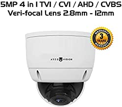Ares Vision 5MP 4 in 1 AHD/TVI/CVI & CVBS Veri-Focal Zoom-able Vandal Proof Dome CCTV Camera w/IR Night Vision
