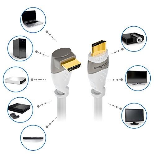 deleyCON 1m HDMI 90° Grad Winkel Kabel - Kompatibel zu HDMI 2.0/1.4 - UHD 4K HDR 3D 1080p 2160p ARC - Weiß