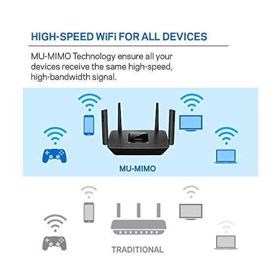 Linksys AC2200 Smart Mesh Wi-Fi Router for Home Mesh Networking, MU-MIMO Tri-Band Wireless Gigabit Mesh Router, Fast… 5 Provides up to 2,000 square feet of Wi-Fi coverage for 20+ wireless devices Works with existing modem, simple setup through Linksys App. Mobile device with Android 4.4 or iOS 9 and higher, Bluetooth preferred Enjoy 4K HD streaming, gaming and more in high quality without buffering