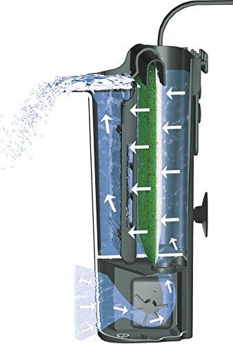 Tetra EasyCrystal Filter Box 300 Aquarium-Innenfilter (mit Heizerfach für kristallklares gesundes Wasser, einfache Pflege, keine nassen Hände beim Filterwechsel, intensive mechanische biologische chemische Filterung), geeignet für Aquarien von 40 bis 60 Liter - 4
