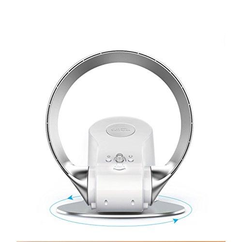 XXRH - Ventilador de Aire Acondicionado - Ventilador de Doble propósito...