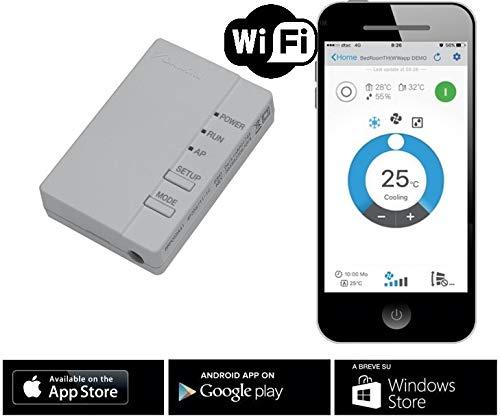 Daikin Wi-Fi Online Controller BRP069B42