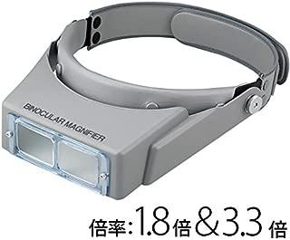 池田レンズ 双眼ヘッドルーペ BM110