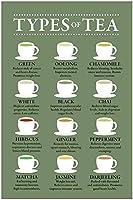 お茶の種類とその利点チャートの種類インフォグラフィック、ブリキのサインヴィンテージ面白い生き物鉄の絵画金属板パーソナリティノベルティ