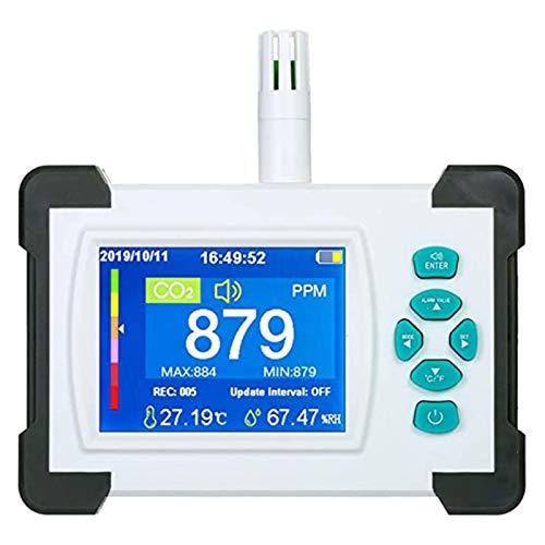 MISS YOU Carbon Dioxide Detector CO2-Messgerät, CO2-Detektor mit Funktionen for Umgebungstemperatur, Luftfeuchtigkeit und Uhr