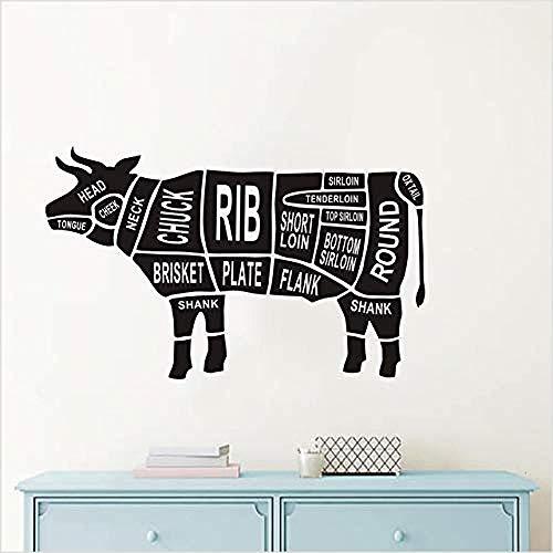 40x65cm Animal vaca cuerpo partes restaurante pared laboratorio pegatina cartel pared pegatina diseño personalizado pegatina