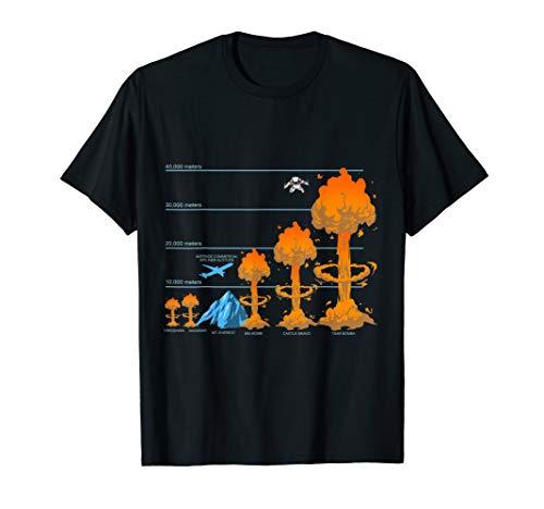 Nuke Atom Bomb Fallout Hydrogen Bomb A-Bomb H-Bomb Gift Idea T-Shirt