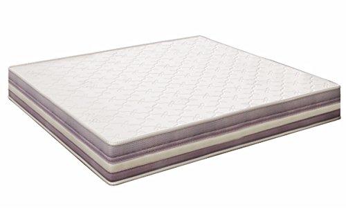Colchón viscoelástico Modelo PREMIUM 90 x 180 x 20cm - Todas las medidas, Blanco y Lila