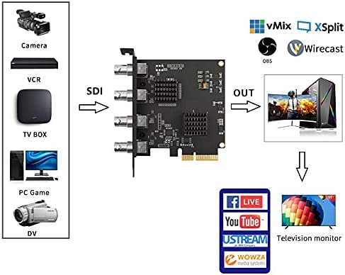 Acasis Quad SDI Capture Card 4 Channel PCIe Video Capture Card 1080P 60FPS Capture Device for Multi-Channel Game Live Broadcast Streaming