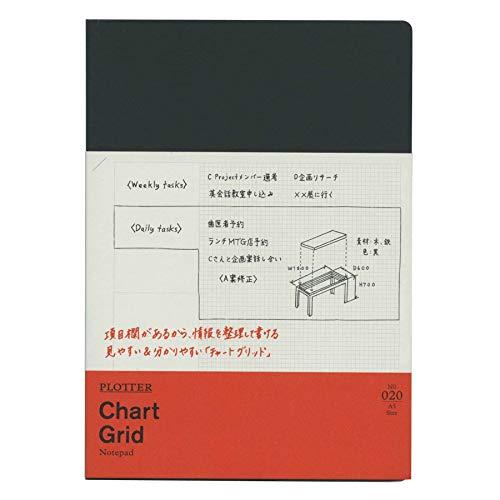 A5サイズ PLOTTER/プロッター チャートグリットノートパッド 80枚 77716718