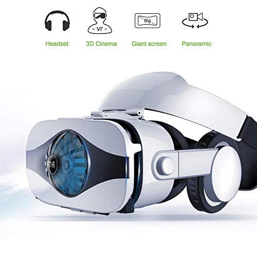 Learn More About SONADY 3D Glasses Virtual Reality Headset, Comfortable New 3D VR Glasses 100°FOV E...