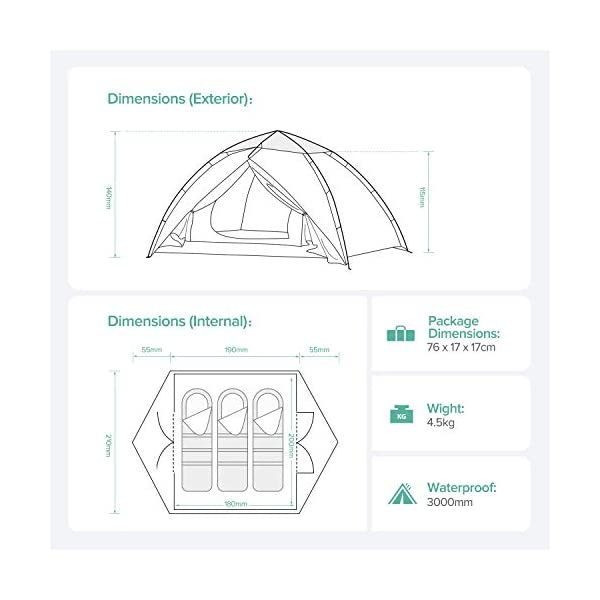 Sable Pop Up Beach Tent Purple, Sun Shelter 2 3 Man Tent for Kids Adults Windproof Waterproof and Quick Set-up, with Carry Bag for Outdoor Garden, Camping, Fishing, Picnic 8