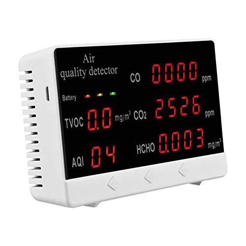 LOVEAI Innen- und Außenbereich HCHO TVOC CO2 Echtzeitdaten tragbarer Home-Office-Luftqualitätsmonitor LED-Anzeige Gasdetektor Multifunktion