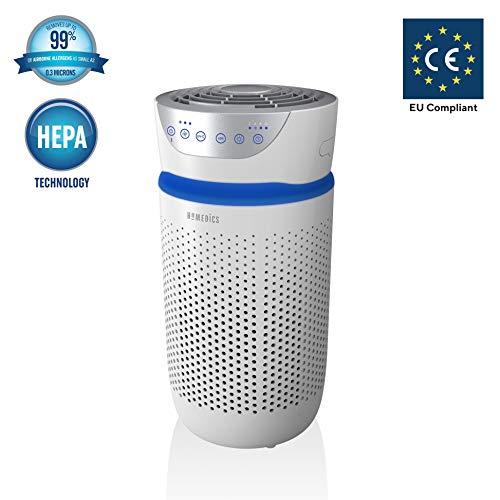 HoMedics AP-T20WT-EU purificador Filtro hepa 360 °