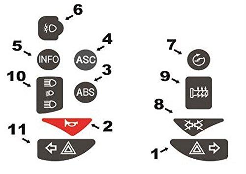Adesivos para interruptores de Manillar R1200/F650/F800/F700/K1200