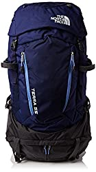 Choosing the Best Travel Backpack for Women 08182b878aa5a
