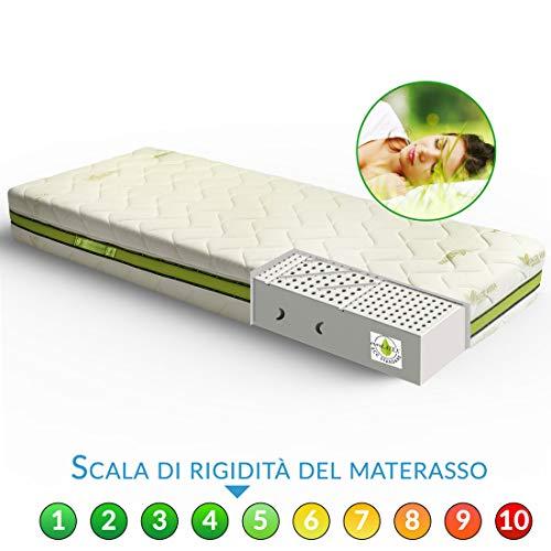GEEMMA s.r.l. Materasso in Lattice Naturale Matrimoniale 170x200 Alto 17 Cm con Tessuto in Aloe Vera ANTIMICROBICO e sfoderabile/Lavabile - Vinci Plus