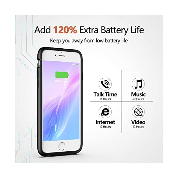 Battery Case For Iphone 8 7 6s 6 Se 20202nd Generation 3200mah Charging Case Portable Protective Charger Case For Iphone 8 7 6s 6 Se 20202nd Generation 47inch