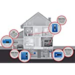 Eemax eem24013 electric tankless water heater, blue 10 tank less water heaters provide a continuous supply of hot water and only heats the water you need, when you need it instant, consistent and endless hot water the most advanced, self-modulating technology available, meaning the unit will adjust how much energy needs to be input based on how much hot water is needed