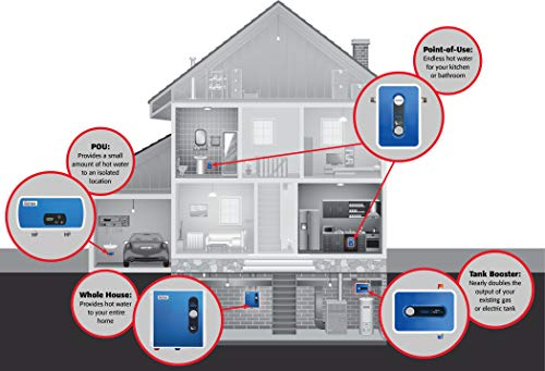 Eemax eem24013 electric tankless water heater, blue 4 tank less water heaters provide a continuous supply of hot water and only heats the water you need, when you need it instant, consistent and endless hot water the most advanced, self-modulating technology available, meaning the unit will adjust how much energy needs to be input based on how much hot water is needed