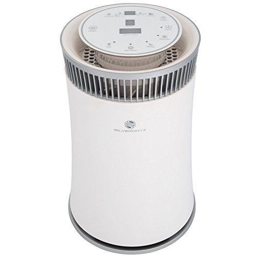 Best Air Purifiers for Allergies 2018