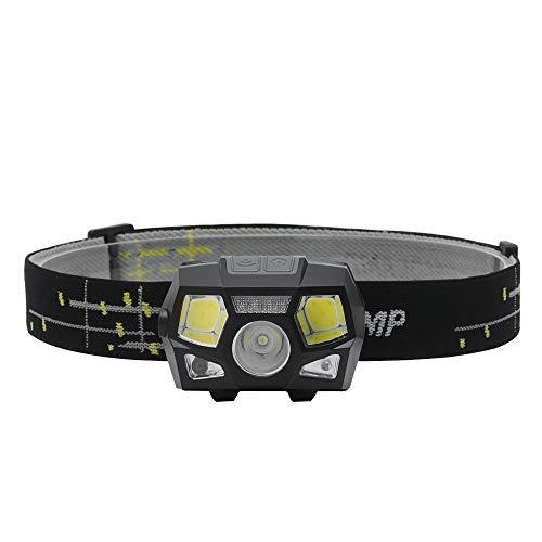 XiangY Linterna frontal LED de 10000 lúmenes, sensor de movimiento, ultra brillante, sombrero duro, linterna potente USB, recargable impermeable