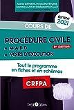 Cours de procédure civile et modes alternatifs de règlement des différends