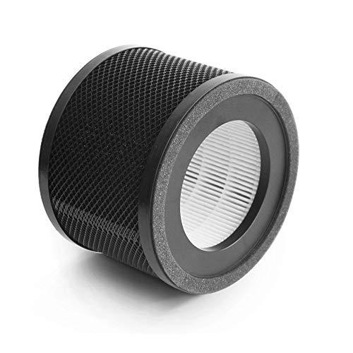 Olihome - Filtro para purificador de aire CF-8002 JM BRUNEAU | Filtro combinado HEPA Premium + carbón activo | para purificador OliHome JM Bruneau