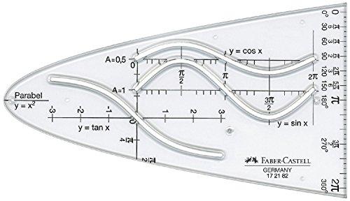Faber-Castell 172182 - Parabelschablone