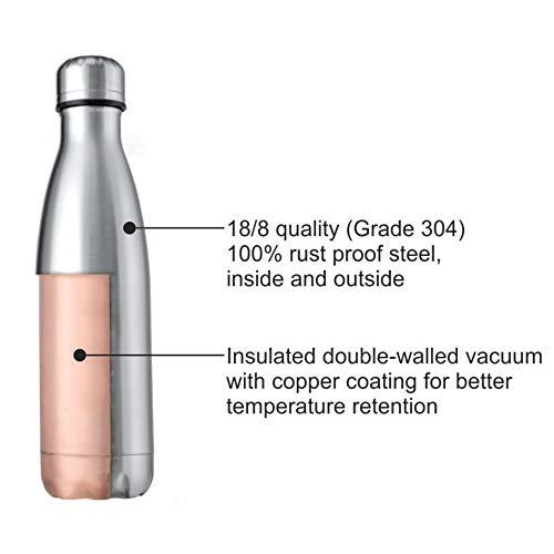 Borosil - Stainless Steel Hydra Bolt - Vacuum Insulated Flask Water Bottle, 750ML