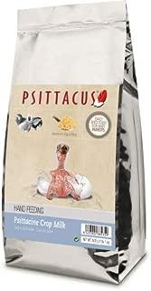 PSITTACUS Papilla Crop Milk