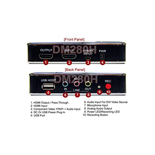 Learn More About AllAboutAdapters Premium HD Component Video HDMI Digital Recorder