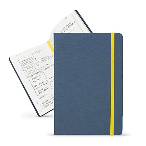 BestSelf Co. The SELF Journal - Planner 2019-2020 - Monthly, Weekly, Daily Planner - Increase Productivity and Happiness - Undated Hardcover - Navy