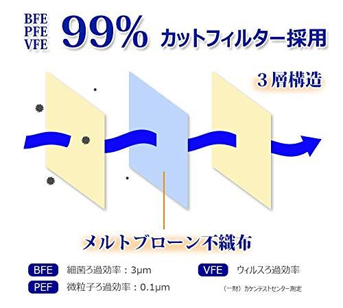 (全国マスク工業会正会員)KAEI3層オメガプリーツマスク普通サイズ(約17.5×9.5cm)60枚入BFE/PFE/VFE99%高性能カットフィルター